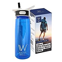 Kohlefilterflasche von Waterwell 1